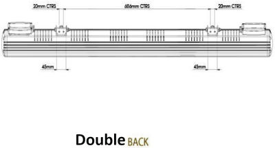 Double Back Dimensions